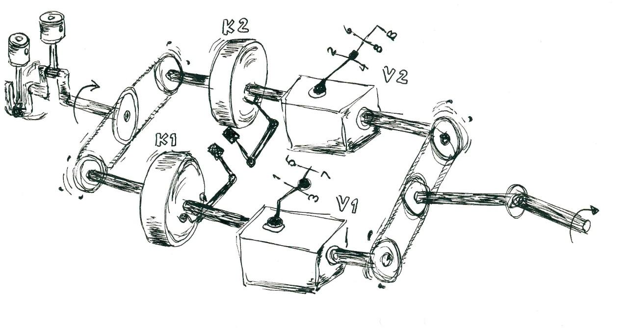 Illustrazione iniziale di Volvo Trucks che mostra i principi alla base del sistema a doppia frizione.